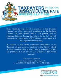 BUSINESS-LICENCE-NEW-RATES-1